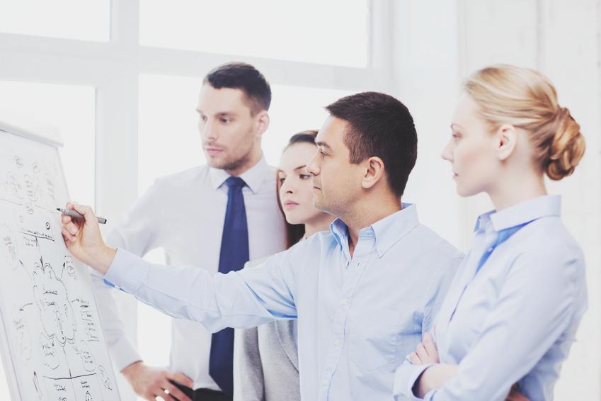 Führungs-Kompetenz